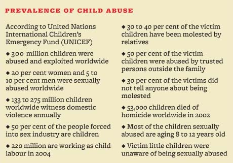 Child Abuse Info